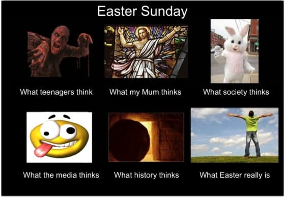 What Easter Sunday is